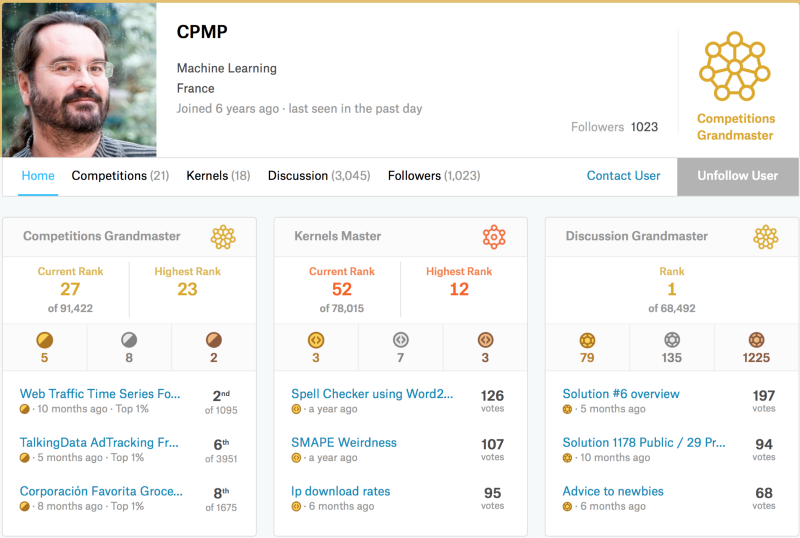 Interview with Twice Kaggle Grandmaster: Dr. Jean-Francois Puget (CPMP)