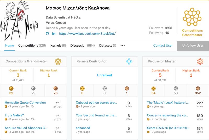 Interview with Kaggle Competitions Grandmaster: KazAnova (Rank #3): Dr. Marios Michailidis